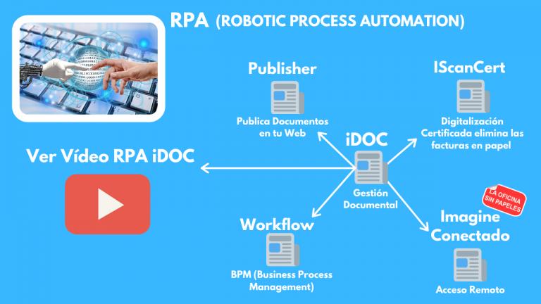 ROBOTIC-PROCESS-AUTOMATION