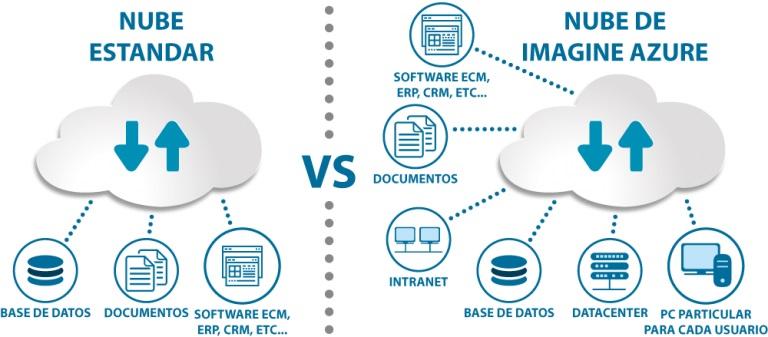 software-abogados-nube