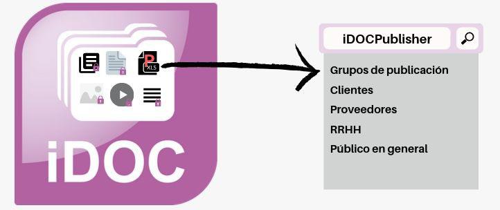 iDOC Publisher